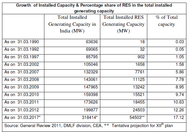 report on renewable energy sources pdf